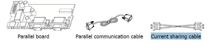 Parallel kit content