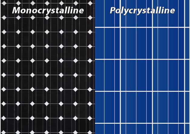 Monocrystalline and Polycrystalline Solar Panels: Know The Difference
